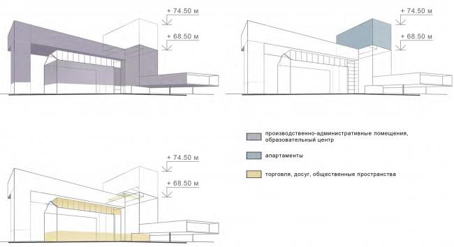 Многофункциональный комплекс «Технопарк «Холодильник». Схема функционального зонирования © Архитектурная мастерская «ГРАН»