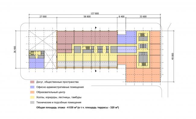"Multifunctional complex ""Technology park ""Fridge"". Plan of the 8th floor © GRAN"