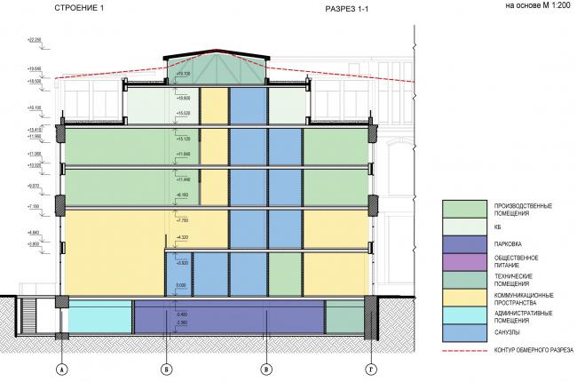 Реконструкция комплекса зданий завода «Мосавтостекло». Разрез 1-1