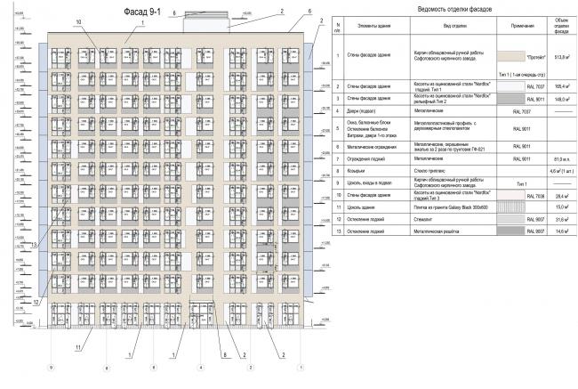 Жилой комплекс «Преображение» в деревне Мостец. Фасад в осях 9-1  © АТОМ аг + А-ГА