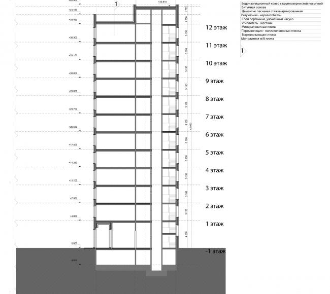 Жилой комплекс «Преображение» в деревне Мостец. Схема разреза 3-3  © АТОМ аг + А-ГА