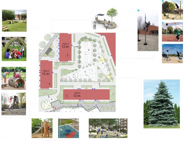 Жилой комплекс «Преображение» в деревне Мостец. Зонирование по возрастным группам