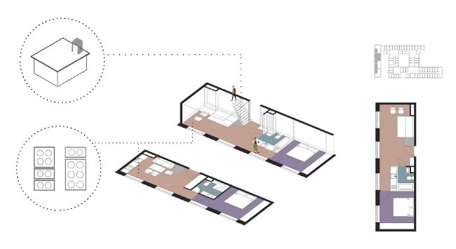 The apartments with an exit to the roof. CO_Loft © DNK ag