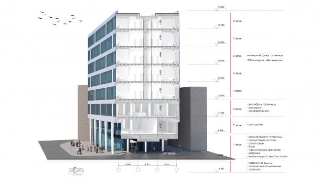 Архитектурная концепция гостиницы Ihouse
