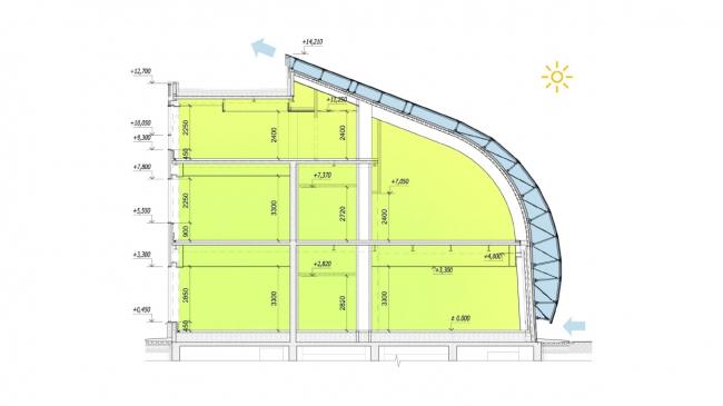 Образовательный центр для одаренных детей «Сириус». Конструкции военного фасада © Студия 44