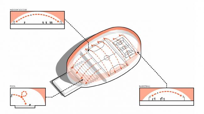Образовательный центр для одаренных детей «Сириус». Корпус «Спорт». Схема минимизации объема © Студия 44