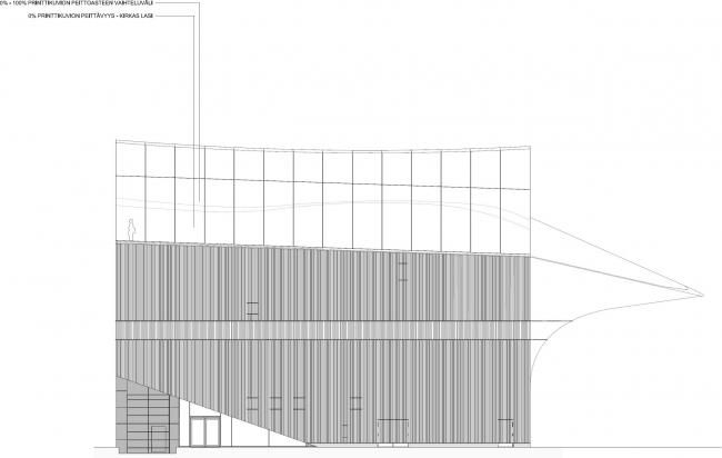 Центральная библиотека Хельсинки «Ооди» © ALA Architects