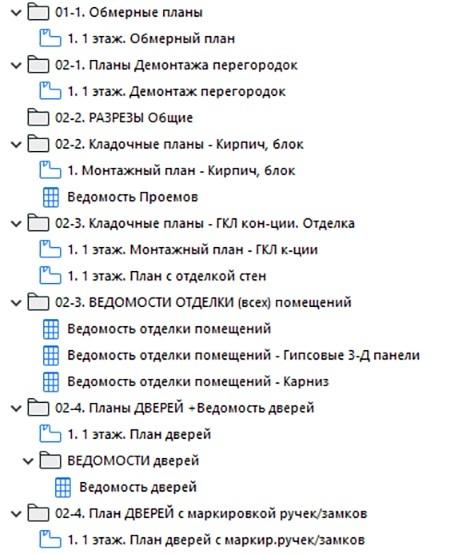 Рисунок 19 – Систематизация и заполнение папок в Карте Вида в файле-шаблоне для одноэтажного проекта