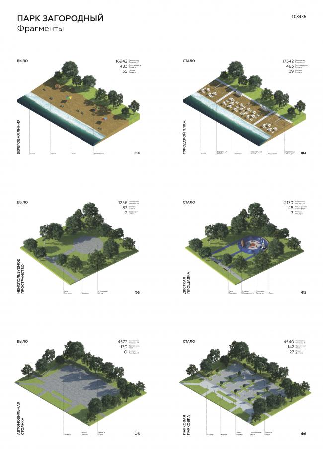 Концепция реконструкции Загородного парка в Самаре. Автор: Кирилл Скачков, Самара