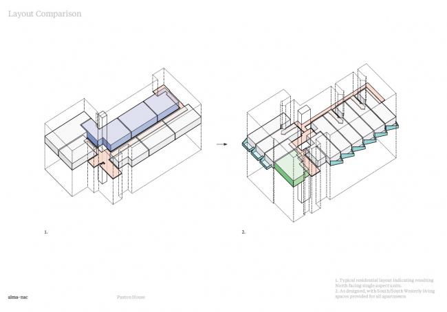 Многоквартирный дом Paxton House © alma-nac