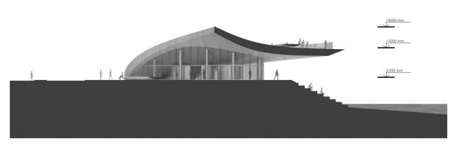 Выставочный центр в Веллингтоне. Проект-победитель конкурса идей © Архитектурная студия Станислава Михаловского
