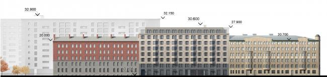 The residential complex Futurist. Development drawing along the Barochnaya Street © Evgeny Gerasimov and Partners