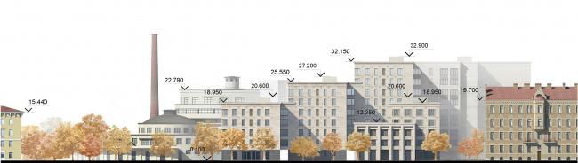 The residential complex Futurist. Development drawing along the Bolshaya Zelenina Street © Evgeny Gerasimov and Partners