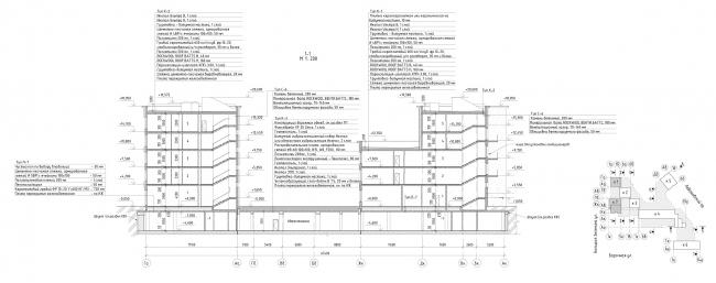 Жилой комплекс Futurist. Разрез по 1-7 корпуса © Евгений Герасимов и партнеры
