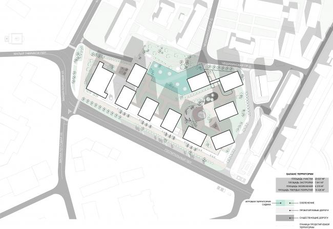 Жилой комплекс с подземной парковкой на Малой Почтовой улице, 12. Схема генерального плана