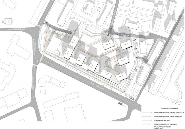 Жилой комплекс с подземной парковкой на Малой Почтовой улице, 12. Схема движения транспорта и пешеходов