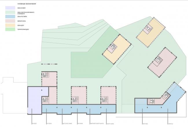 Жилой комплекс с подземной парковкой на Малой Почтовой улице, 12. Схема плана на отм. 0.000