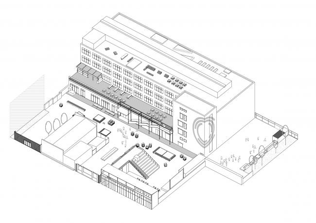 Один из вариантов благоустройства двора. Проектное предложение. Аксонометрия. Творческий индустриальный кластер «Октава»