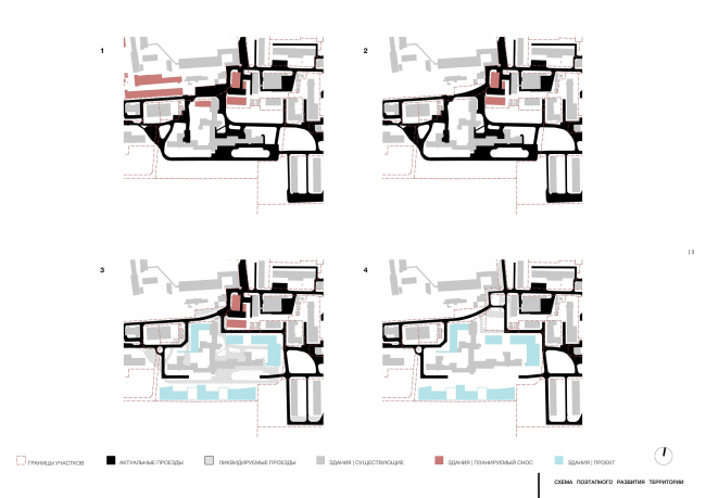 Green Coppice House. The layout of developin the territory in stages © OSAArchitects