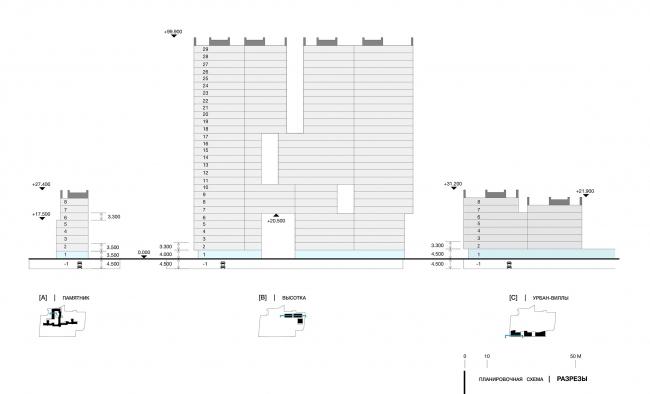 Дом в Зеленой роще. Планировочная схема. Разрезы © Архитектурное Бюро ОСА