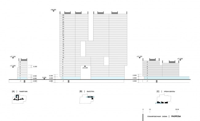 Green Coppice House. The floor plans. The section views © OSAArchitects