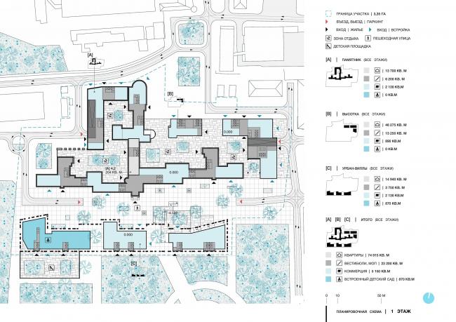 Дом в Зеленой роще. Планировочная схема. 1 этаж © Архитектурное Бюро ОСА