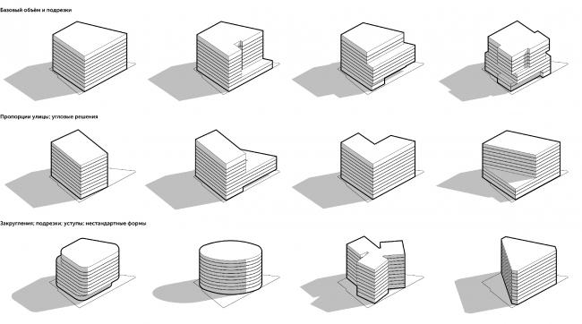Варианты формообразования © Проектное бюро АПЕКС