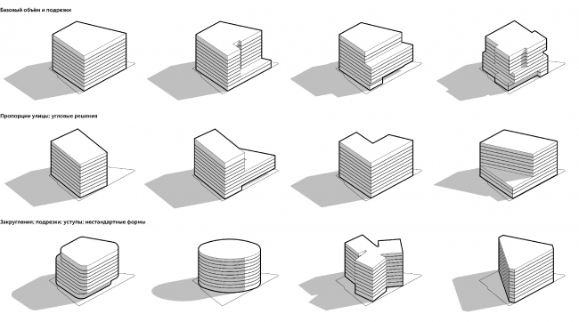 Shape options © APEX project bureau