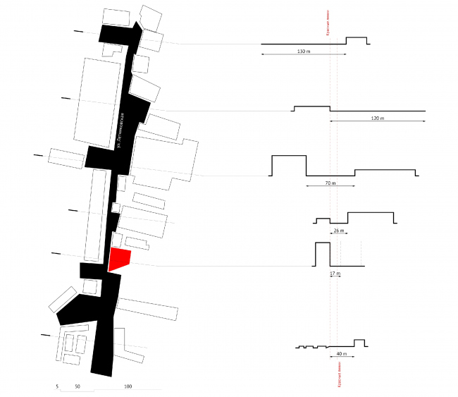 Section plans along the Letnikovskaya Street © APEX project bureau