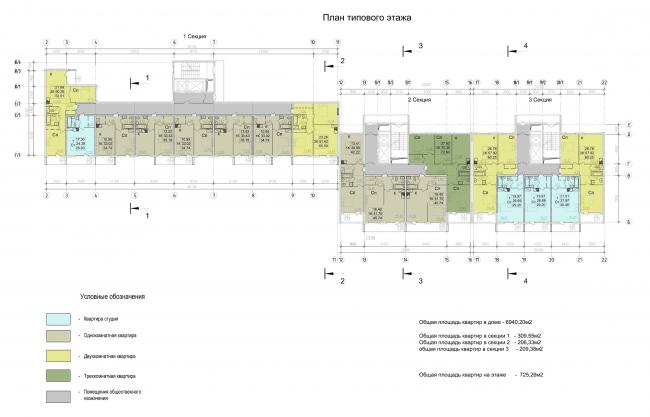 The housing project on the Prilukskaya Street. Plan of the standard floor © Anatoly Stolyarchuk Architectural Studio