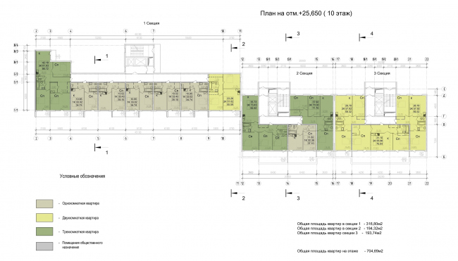 The housing project on the Prilukskaya Street. Plan at the mark +25.650 © Anatoly Stolyarchuk Architectural Studio