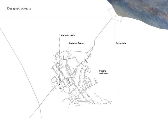 Архитектурно-градостроительная концепция развития села Кубенского. Анализ