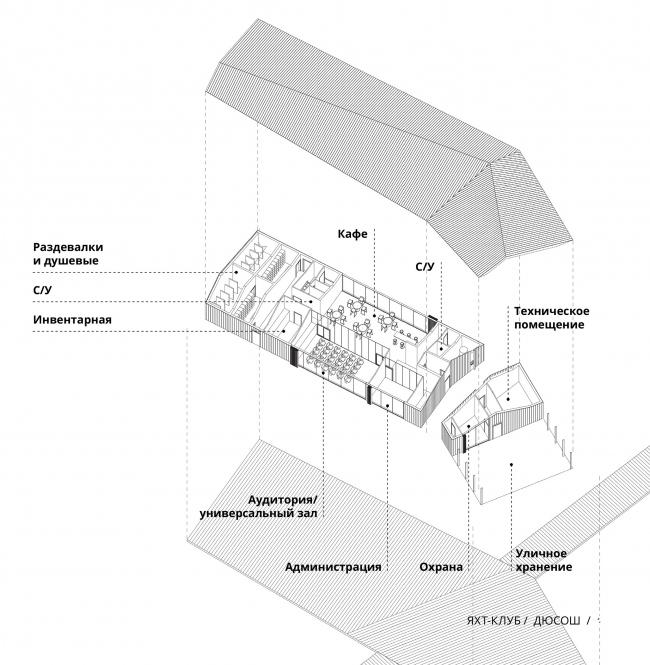 Архитектурно-градостроительная концепция развития села Кубенского. Яхт-клуб