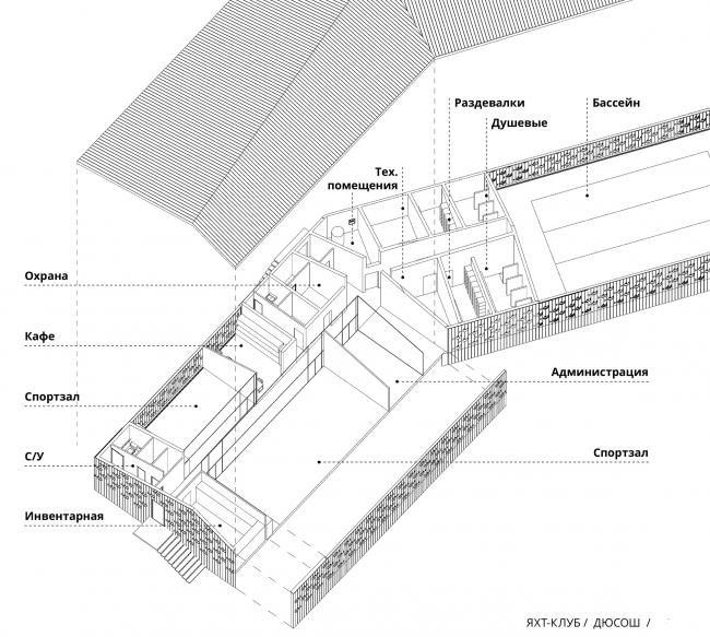 Архитектурно-градостроительная концепция развития села Кубенского. Спортивная школа