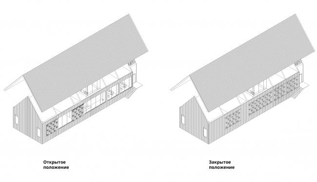 Архитектурно-градостроительная концепция развития села Кубенского. Сельский культурный центр. Схема открытия/ закрытия фасадных ставен
