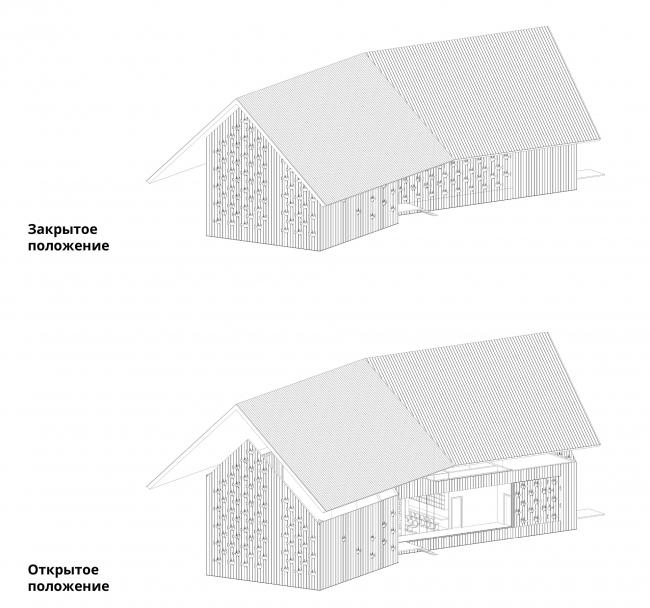 Архитектурно-градостроительная концепция развития села Кубенского. Сельский культурный центр.Схема открывания / закрывания фасадных ставен