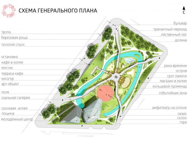 Концепция территории «Парка будущих поколений» в Якутске © АБТБ, Анку Гасич