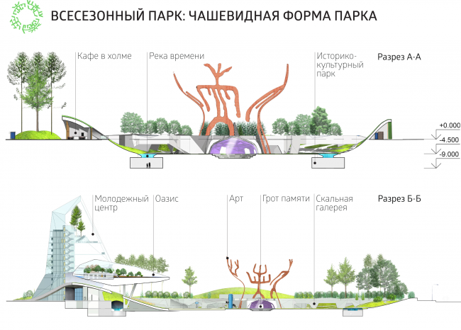 "Concept of the ""Park of the Future Generations"" in Yakutsk © ABTB, Anku Gasichsh"