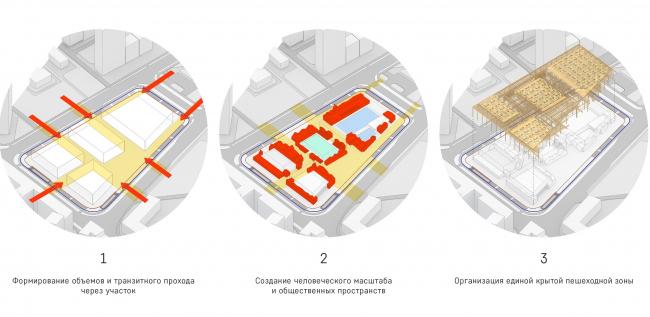 Многофункциональный спортивный комплекс «Спортпарк»