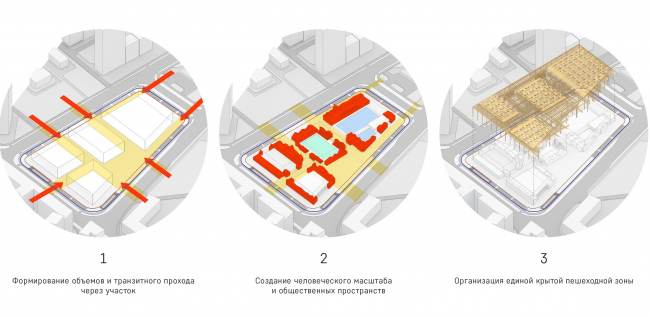 """The multifunctional complex """"Sportpark"""""""