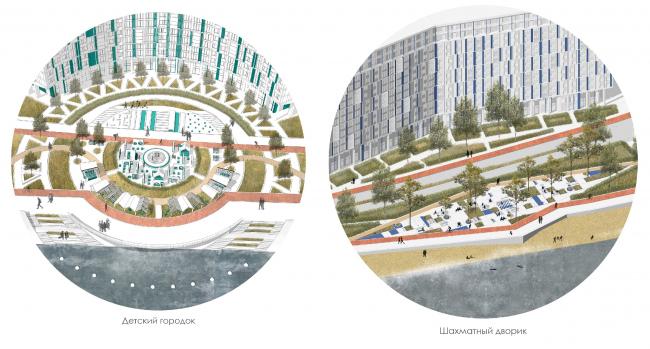 Концепция благоустройства пешеходных зон и общественных пространств на намывных территориях Невской губы