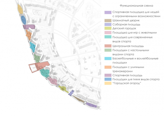 The concept of landscaping the pedestrian areas and public territories on the alluvial lands of the Neva Bay. The scheme of functional zoning. Copyright: © Studio 44