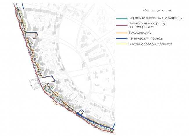 Концепция благоустройства пешеходных зон и общественных пространств на намывных территориях Невской губы. Схема маршрутов