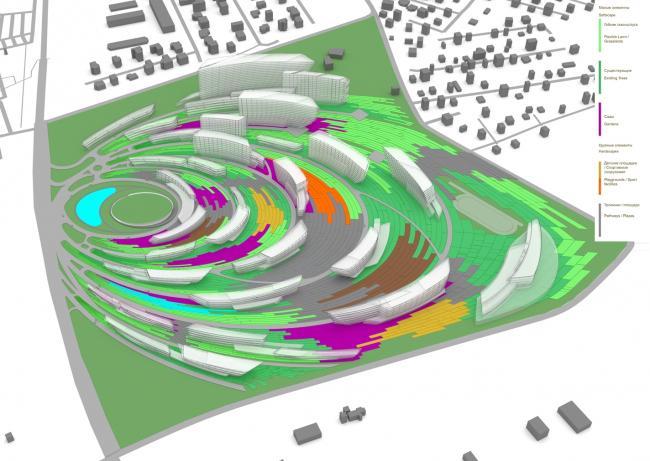 Концепция застройки нового микрорайона в Южно-Сахалинске. Ландшафтная стратегия © Zaha Hadid Architects
