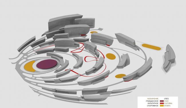 Концепция застройки нового микрорайона в Южно-Сахалинске. Распределение внутри программы © Zaha Hadid Architects