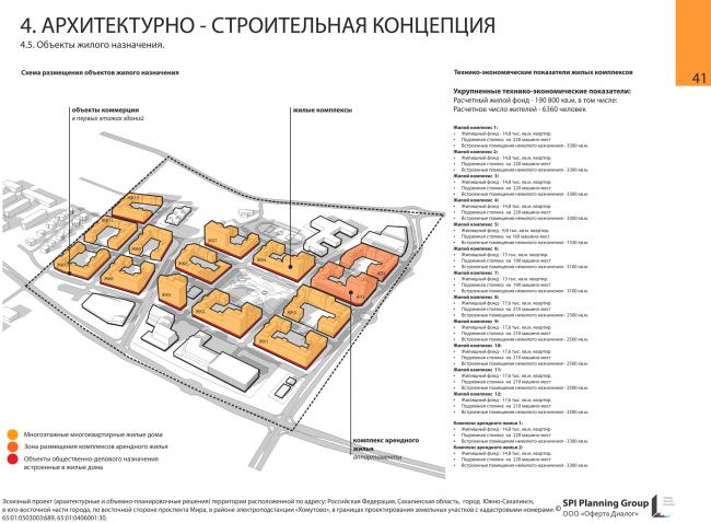 Концепция застройки нового микрорайона в Южно-Сахалинске © Оферта Диалог