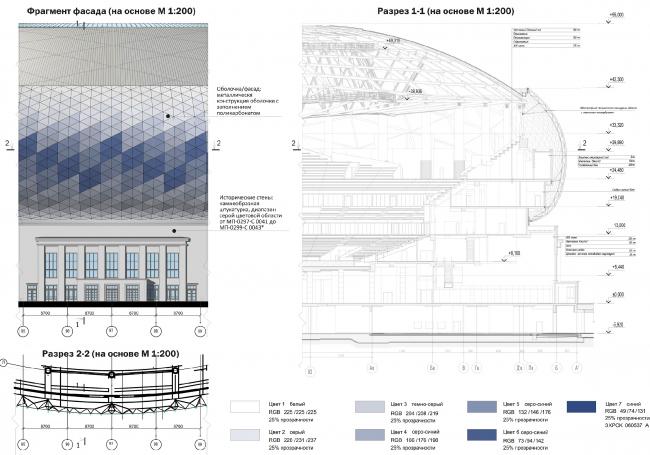 Проект реконструкции стадиона «Динамо». Фрагмент фасада