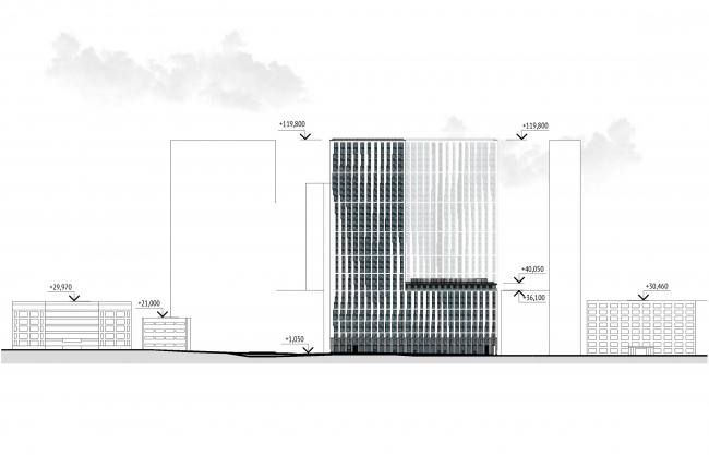 ILOVE housing complex. Development drawing of the facades as seen from the Godovikova Street