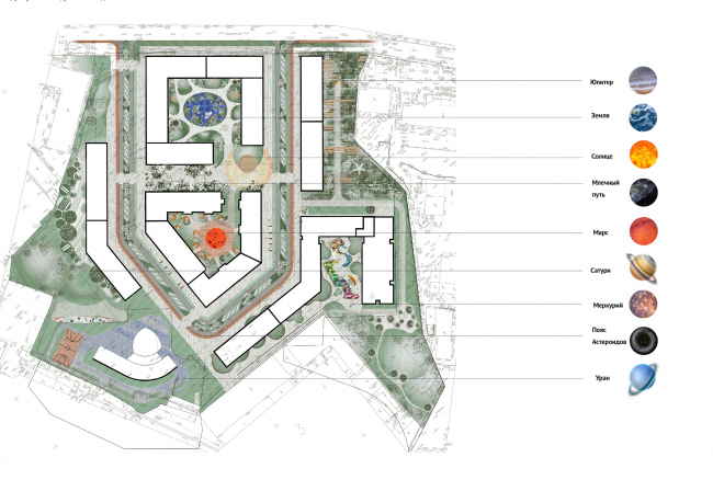 ILOVE housing complex. The basic landscaping scheme.