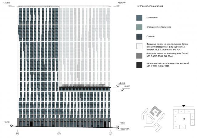 Жилой комплекс ILove. Корпус 1. Фасад 1/36 – 1/1